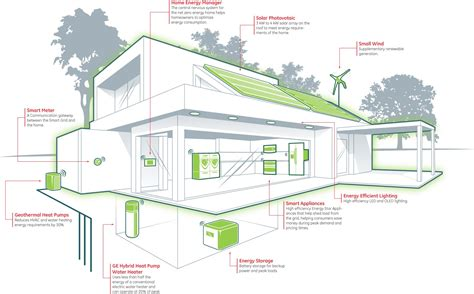 zero energy house design zero energy building concept and features archi fied
