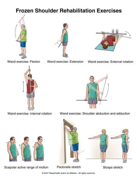 frozen shoulder hot compress frozen shoulder symptoms and treatment