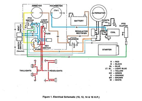 gilson 16 hp wiring diagram wiring diagram with description