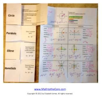 conic sections formulas cheat sheet conic sections cheat sheet foldable for circle parabola