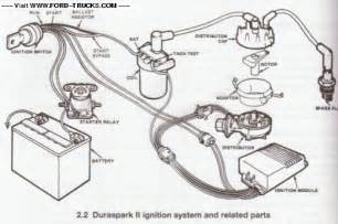 Ignition System Major Parts Ignition Problem Page 4 Ford Truck Enthusiasts