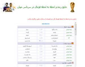 Image result for فوتبال جهان نتایج زنده