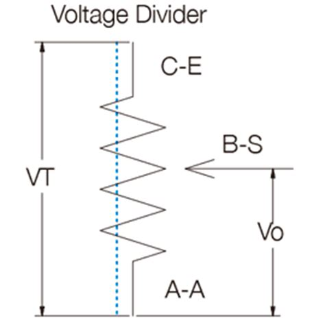 resistor capacitor voltage divider resistor divider noise 28 images car audio tips tricks and how to s easy way to divide