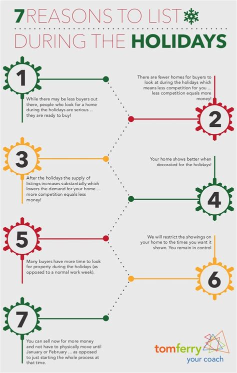 7 Reasons To Be Happy The Holidays Are 7 reasons to list during the holidays tom ferry