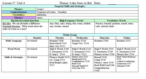 Guided Reading Get The Most Out Of Small Groups The Bubbly Blonde Teacher Sra Corrective Reading Lesson Plan Template