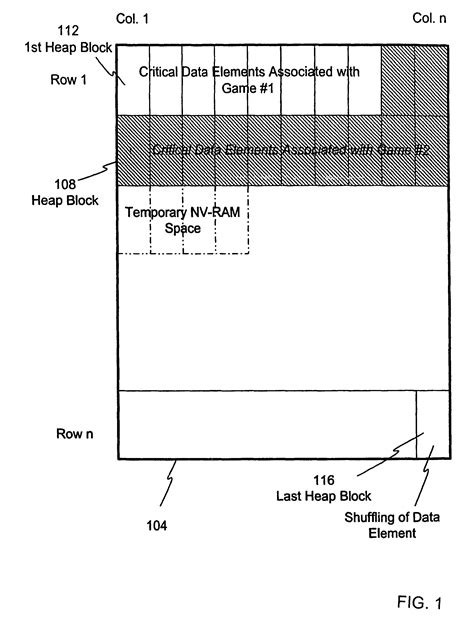 ram is a permanent storage location patent us7904687 non volatile memory storing critical
