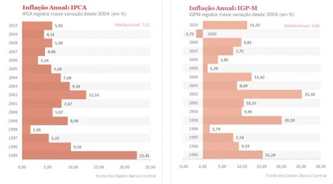 indice igpm setembro de 2016 tabela igp m 2016 igp m tabela histrica ipca e igpm infla
