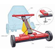 Go Kart Plans And Blueprints For SpiderCarts Scorpion