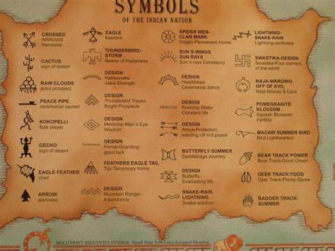 small native american tattoos small american ideas i the paw