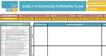 early years learning framework planning templates confirmation lesson plan the religion catholic