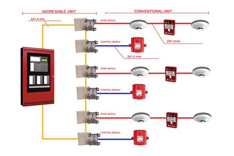 conventional alarm wire diagram alarm line