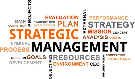 General And Strategic Management Mba by Hello Student Strategic Mangement And Its Process
