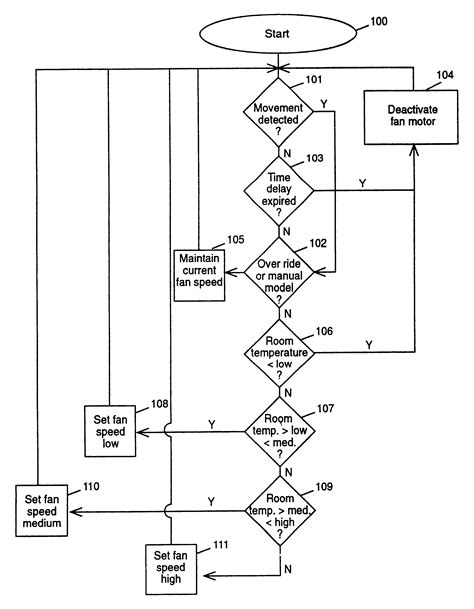 ceiling mounted occupancy sensor wiring diagram outdoor