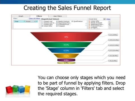 sle crm report sales funnel pipeline reports using