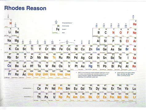 tavola periodica muta illuminations i diagrammi d arte di simon patterson
