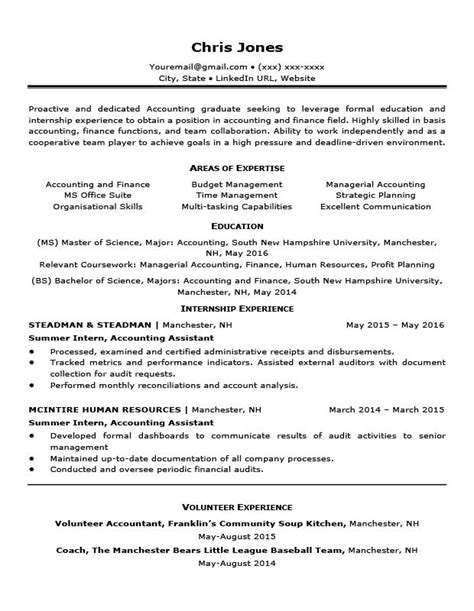 Entry Level Resume Templates by Career Situation Resume Templates Resume Companion
