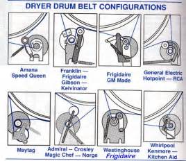 how do i install the dryer drum belt on my maytag model