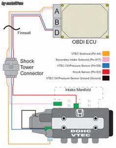 obd1 vtec wiring diagram wiringvtec gif wiring diagram winkl
