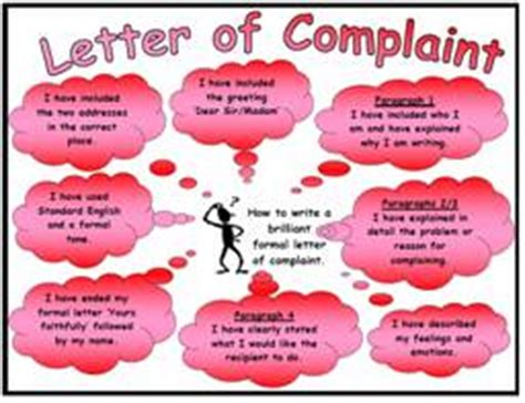 Letter Of Complaint Ks2 Literacy Teaching Resources