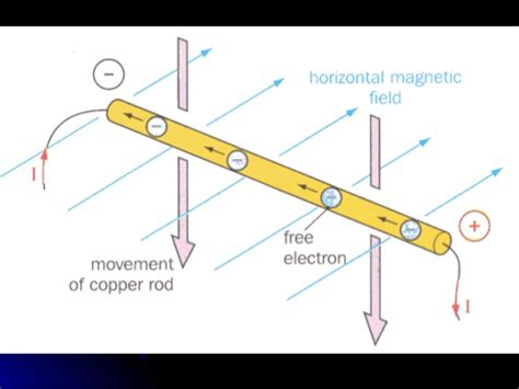 electromagnetic induction l electromagnetic induction 12 1