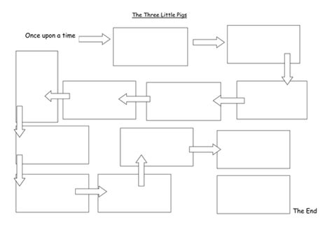 story template ks1 blank story map by rachyben teaching resources tes