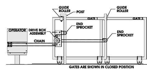 chamberlain elite liftmaster  ags documentation