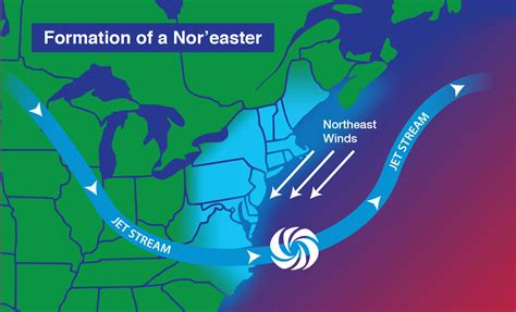 what is a nor easter in weather noaa scijinks what is a nor easter