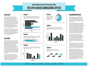 Scientific Poster Templates by Best 25 Scientific Poster Design Ideas On