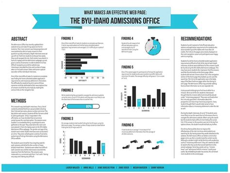 poster presentation template 24x36 25 best ideas about scientific poster design on