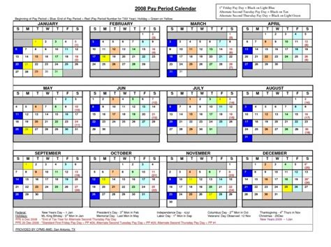 2018 Payroll Calendar Federal Government 2018 Calendar Template 2018 Payroll Calendar Template