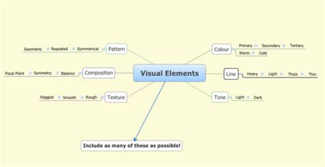 Visual Elements Of Essay by St The Apostle High School