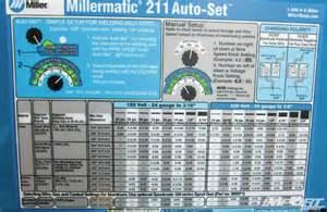 miller 210 mig welder wiring schematic miller arc welder elsavadorla