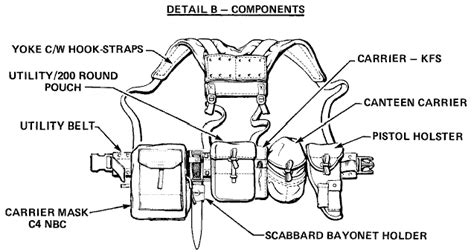 1982 Pattern Web Equipment | photos
