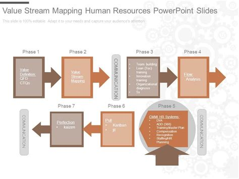 Value Stream Mapping Ppt Driverlayer Search Engine Value Mapping Powerpoint