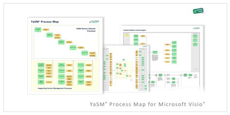 visio process mapping itil process map visio