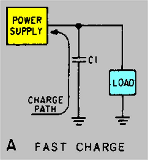capacitor charge fast discharge filters page 27d