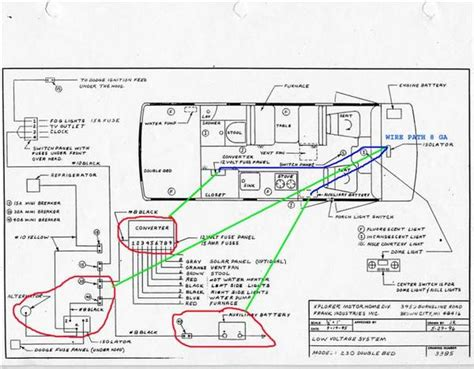 electrical wiring diagram rv s cord electrical free