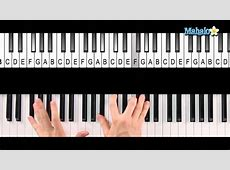 How to Play a G-sharp Minor 9 Chord (G#m9) on Piano - YouTube G Sharp Minor Piano Chord