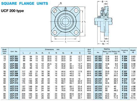 Pillow Block Bearing Ucp 209 45mm Fk ucp type ucp210 pillow block bearing nsk p210 bearing