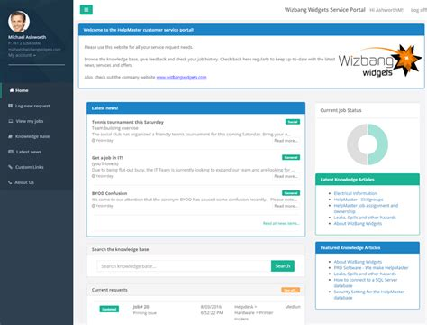 Gap Inc Portal Help Desk Diyda Org Diyda Org