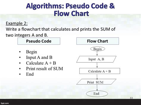algorithm and flowchart exles pseudocodes and flowcharts create a flowchart