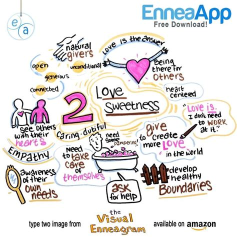 the of typing powerful tools for enneagram typing books enneagram type 2 useful
