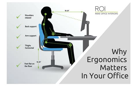Ergonomy At Work Why Ergonomics Matters In Your Office Rieke Office Interiors