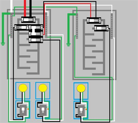 wiring diagram for garage sub panel alexiustoday