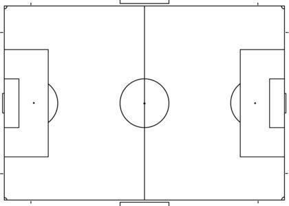 Blank Soccer Field Diagram Soccer Pinterest Soccer Stuff Blank Football Field Diagram