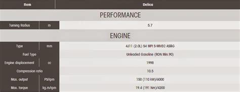 Kunci Untuk Mitsubishi Pajero Mirage Lancer Ex Bahan Silicon mitsubishi delica d5 dealer mitsubishi balikpapan