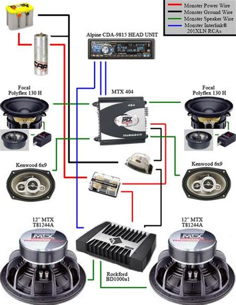 25 Best Ideas About Audio System On Pinterest Outdoor | best 25 car sound systems ideas on pinterest sounds of