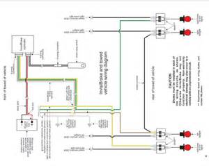 fleetwood providence wiring diagram fleetwood free engine image for user manual