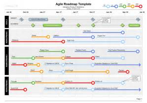 visio agile roadmap templa agile pinterest project