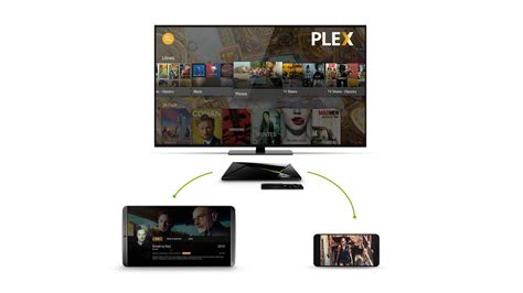 plex android tv nvidia shield android tv is now getting its 3 2 update with plex media server